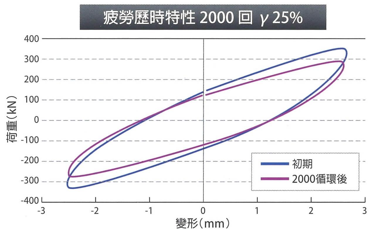 頁面擷取自-住友理工 TRC產品目錄 201502-台灣1