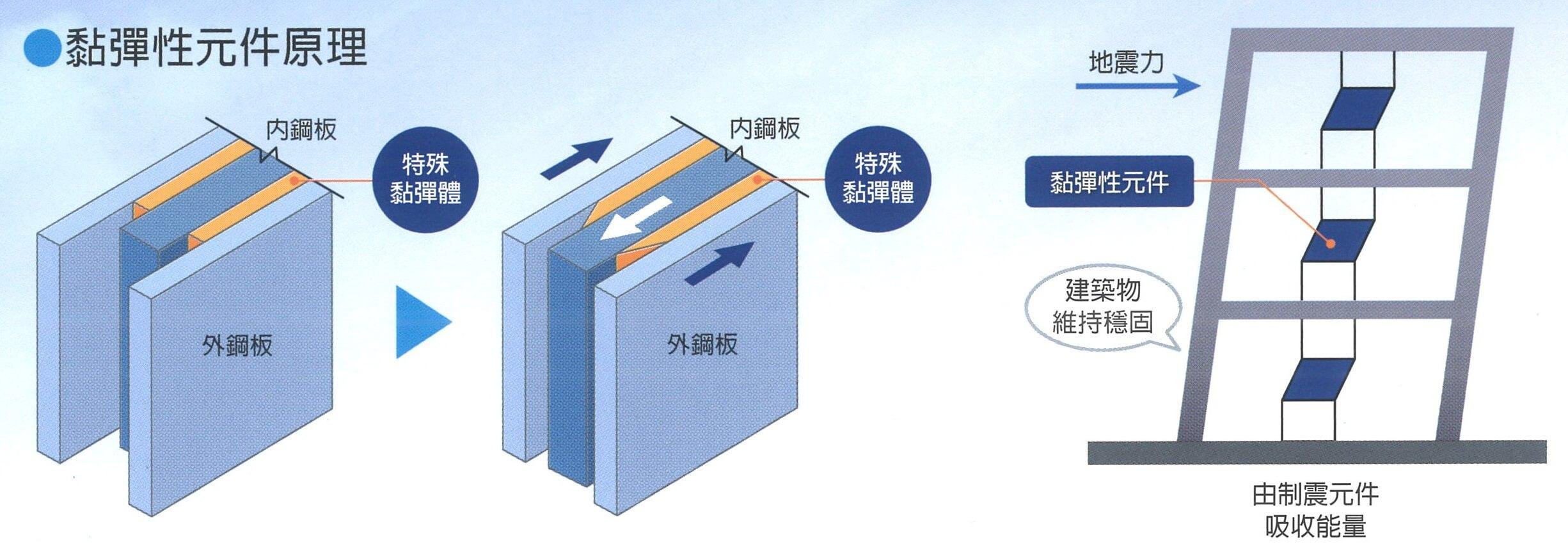 頁面擷取自-住友理工 TRC產品目錄 201502 - TRC